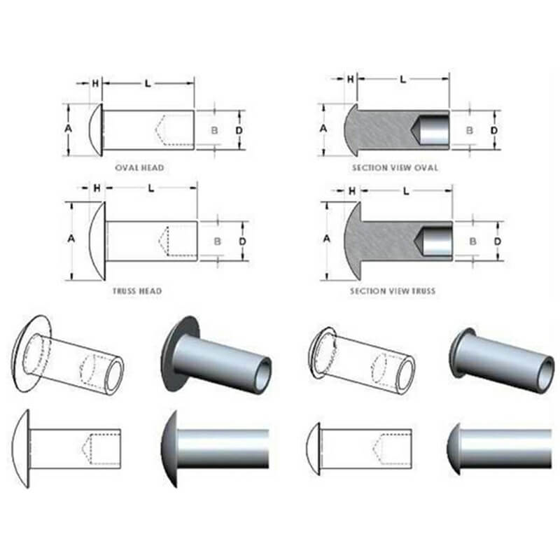 What is Semi Tubular Rivets